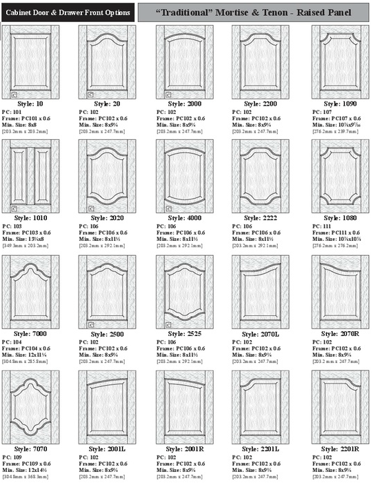 Traditional Mortise \u0026 Tenon Raised Panel Doors are the most popular type of cabinet door construction within the woodworking industry.  sc 1 st  Cabinets of Katy & B 1 DOORS - Traditiona M\u0026T Raised Panel Door Options - Cabinets of ...